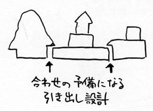 ベースボードのヒケ対策設計